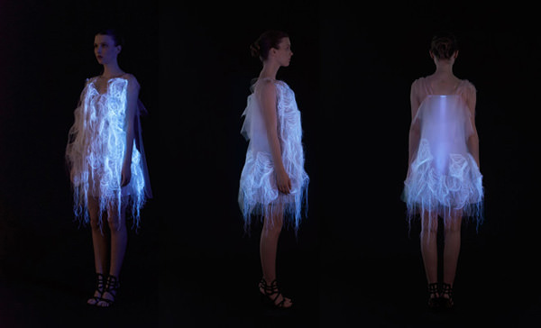 15 Examples of How Technology InnovatesFashion